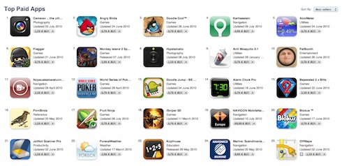 Finland Top 25 Paid Apps