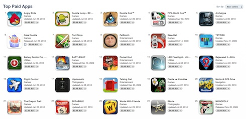 US Top 25 Paid Apps